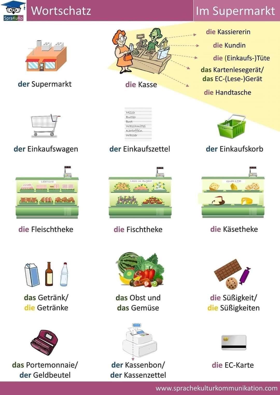 Pin By Elza Nurfaizah Bachtiar On Deutsch In