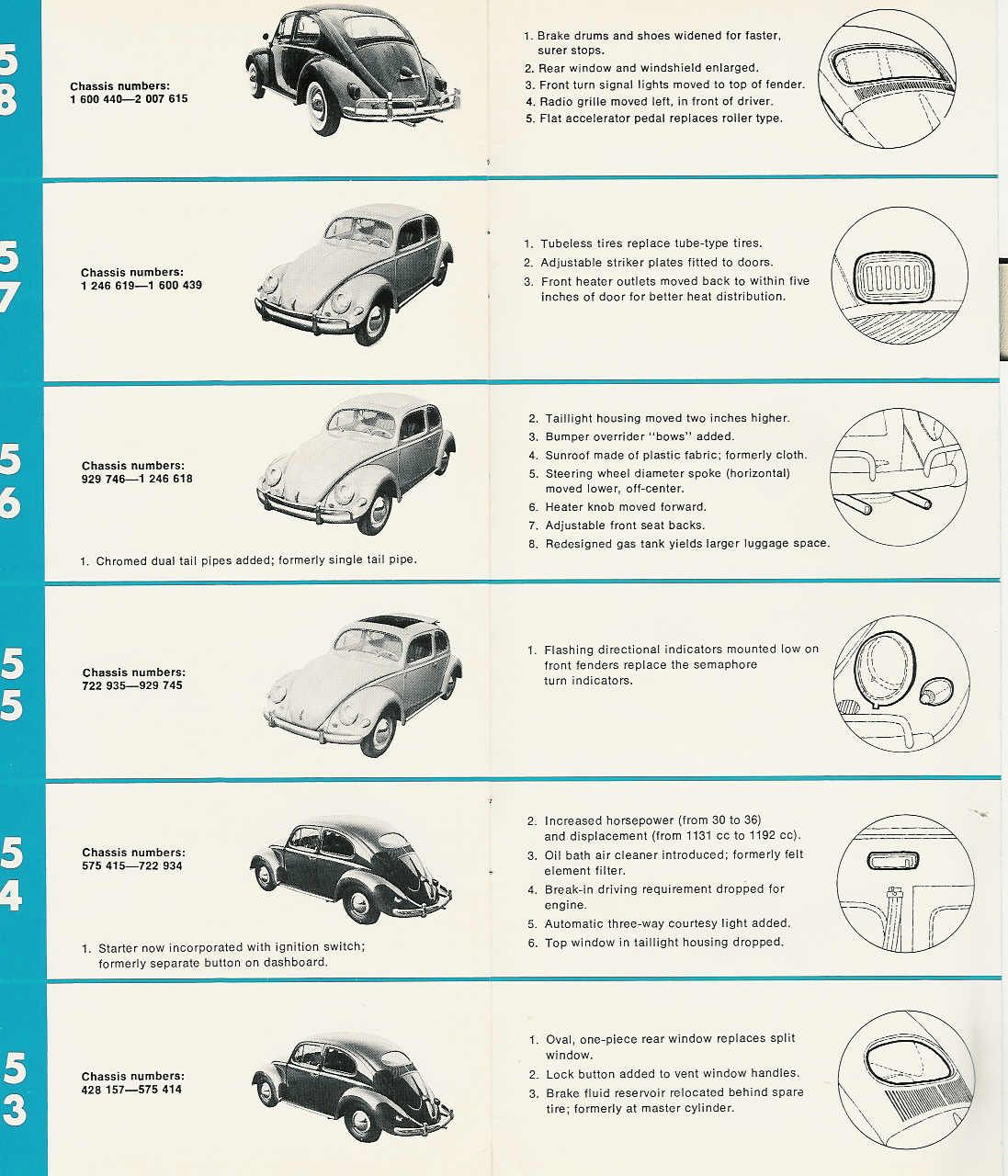 Page9 10 Jpg 1 097 1 280 Pixels Vw Beetles Volkswagen Beetle Vw Beetle Classic