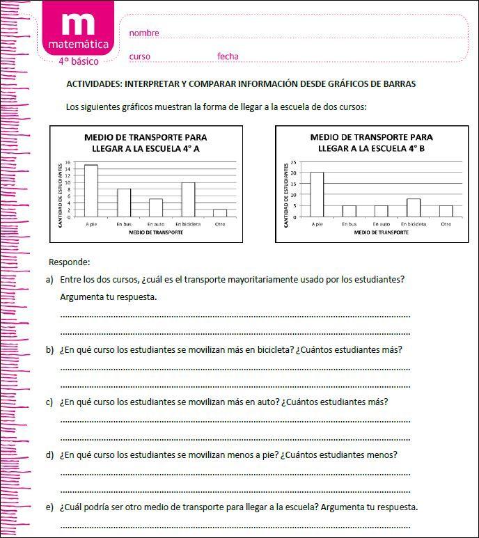 Resultado De Imagen Para Gráficos Estadísticos De Barras Y Líneas Para 5to De Primaria Gráficos De Barras Fichas De Matematicas Graficos De Lineas