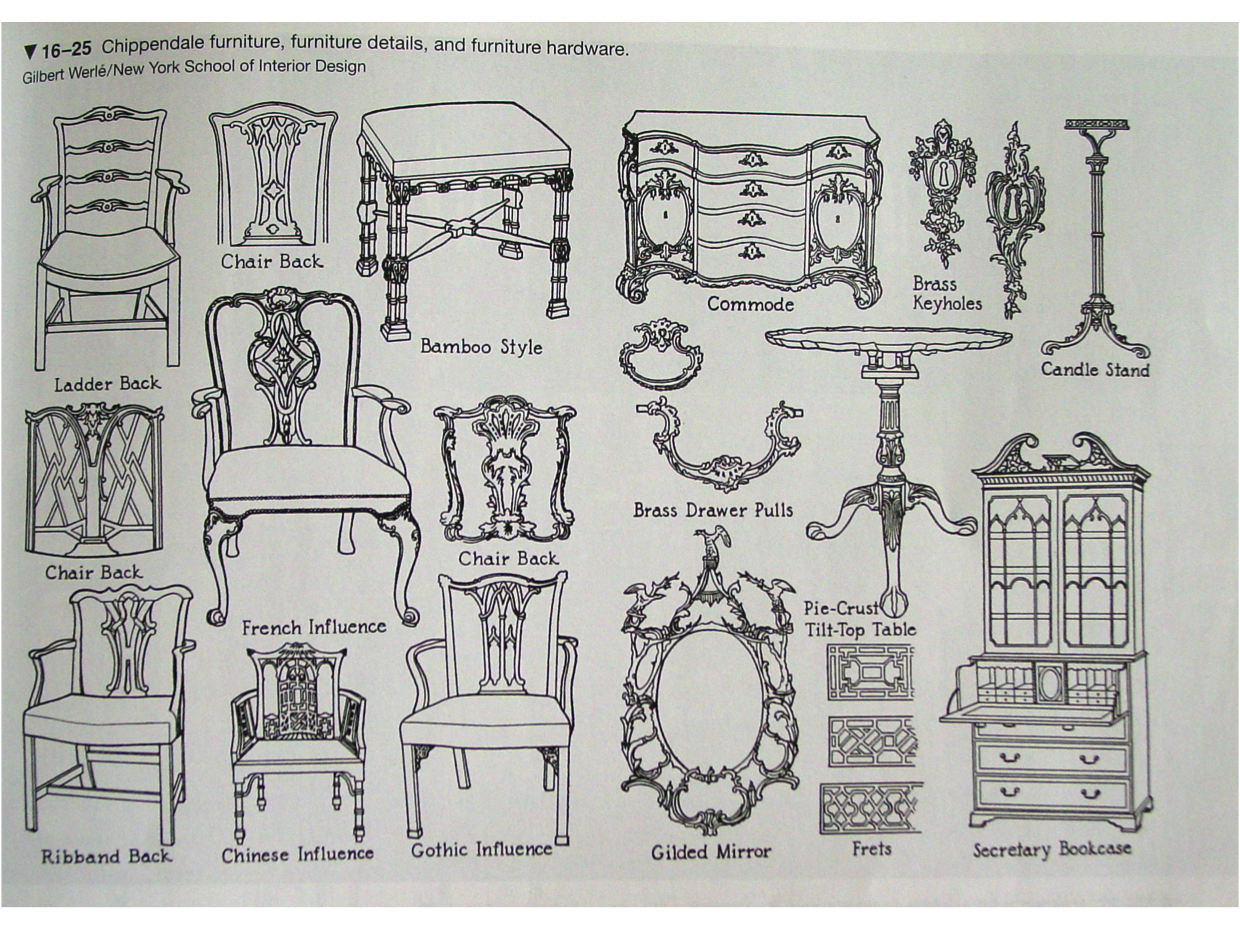 34++ Furniture styles pictures information