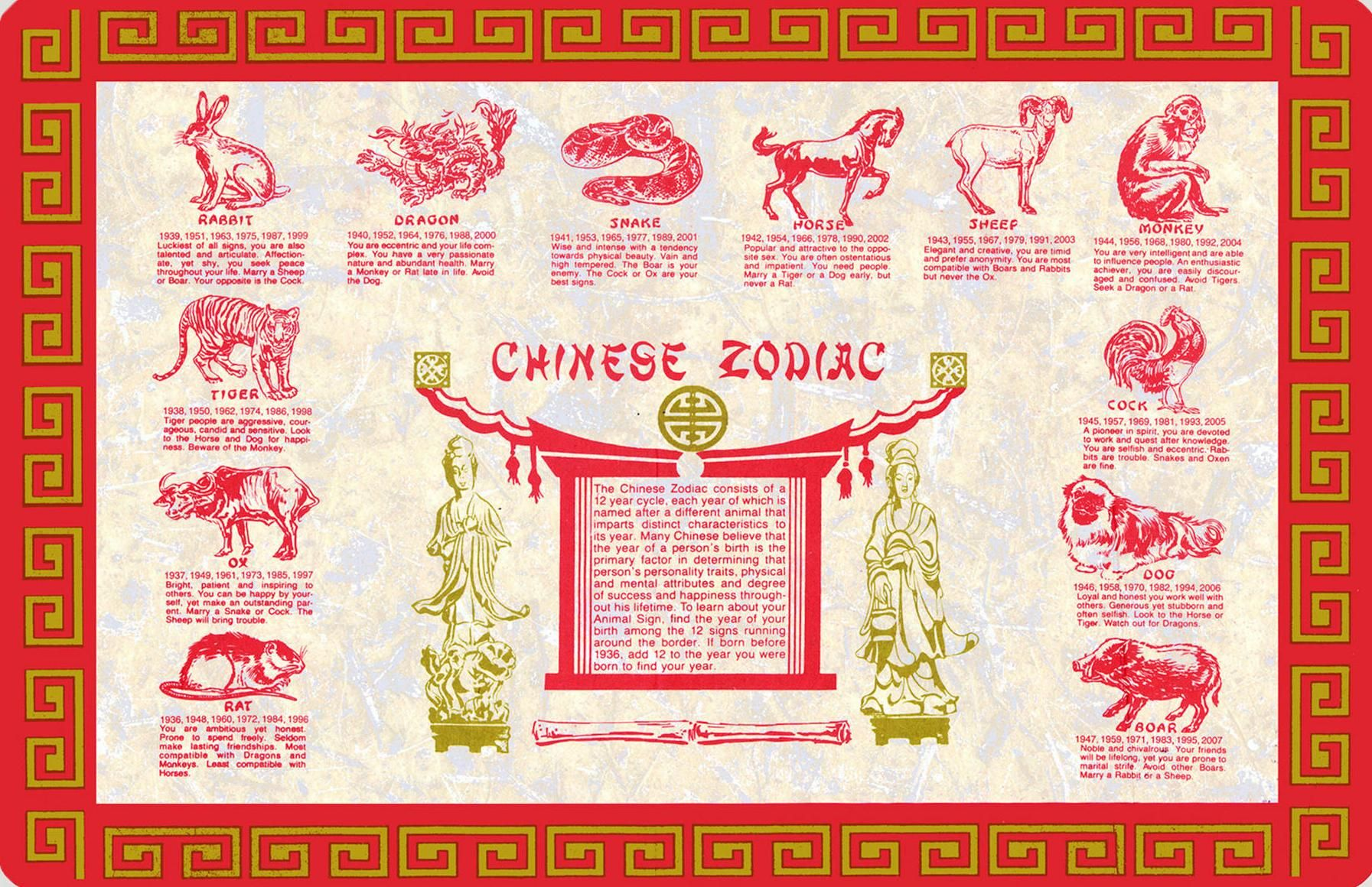 Year Calendar Meaning : Chinese new year animals meaning zodiac placemat