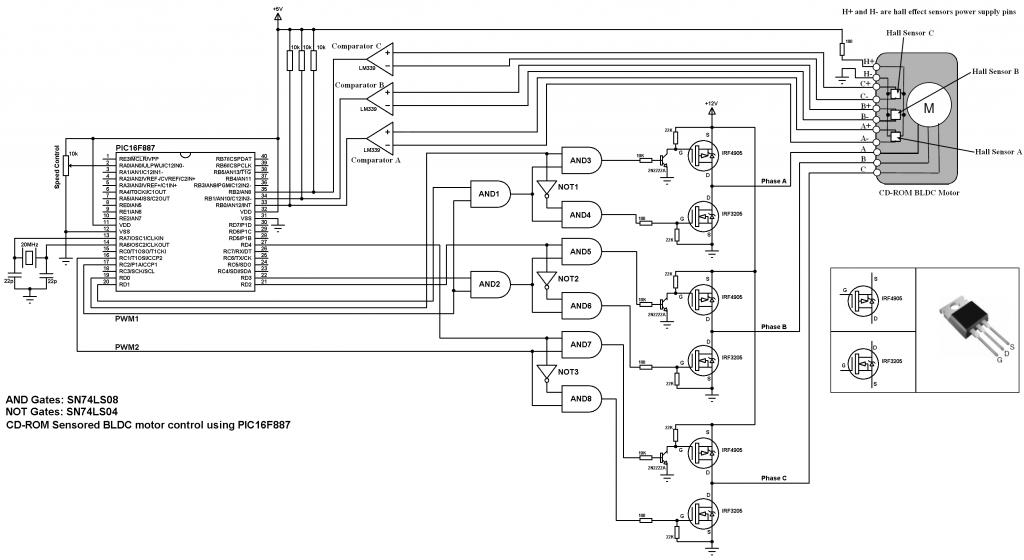 Пин на доске Brushless DC (BLDC) Motor