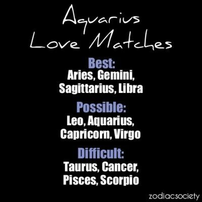 For once an Aquarius compatibility chart I agree with! Aquarius