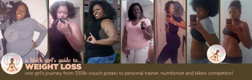 Myfitnesspal weight loss estimate