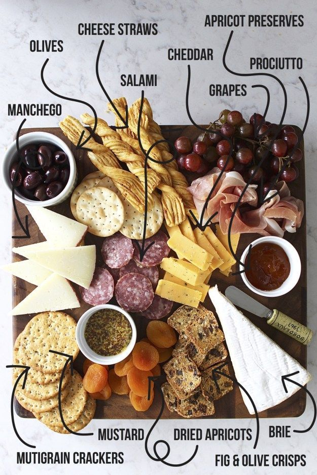 HOW TO ASSEMBLE THE PERFECT CHEESE PLATTER -