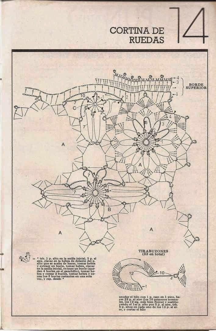 Graficos para Cortina | Cubrecamas | Pinterest | Cortinas, Ruedas y ...