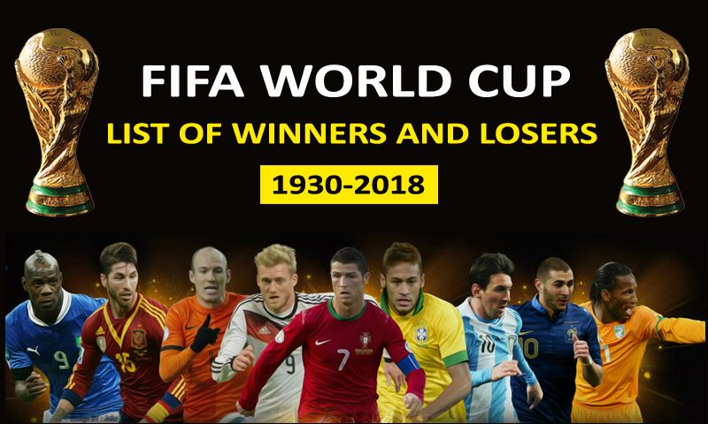 Fifa World Cup Champions List Year By Year World Cup Champions Fifa World Cup World Cup