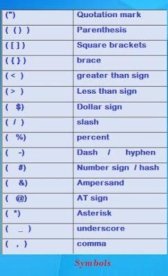 اختصارات الرموز Sign Abbreviations Learn English Quotations Quotation Marks