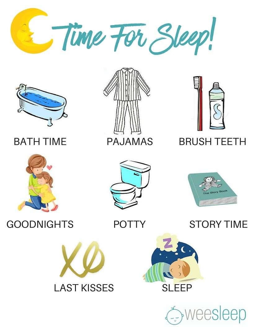 bedtime visual routine chart for toddlers | toddler: time for bed
