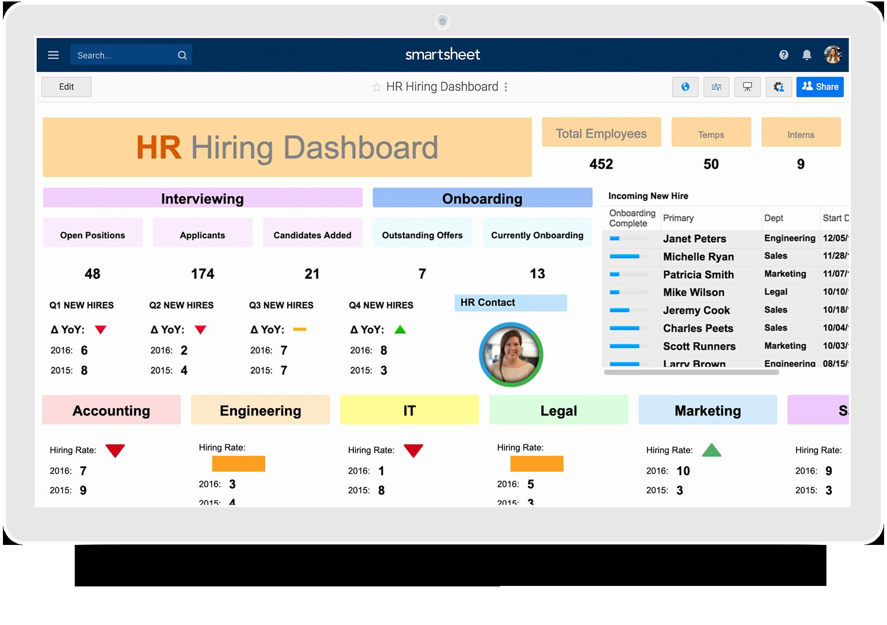 Employee Corrective Action Plan New Hr Dashboards Samples