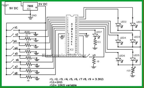 boolean algebra calculator circuit with applications misc Block Diagram Calculator block diagram displaying the general