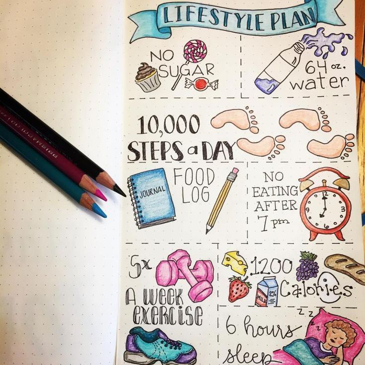 #Fitness #Lifestyle  Health and Fitness Lifestyle Planner Bullet Journal