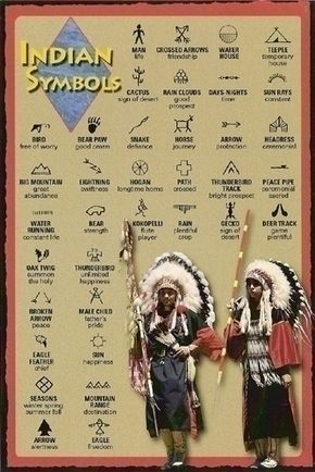Choctaw Symbols And Meanings | simbolos indios | Indian