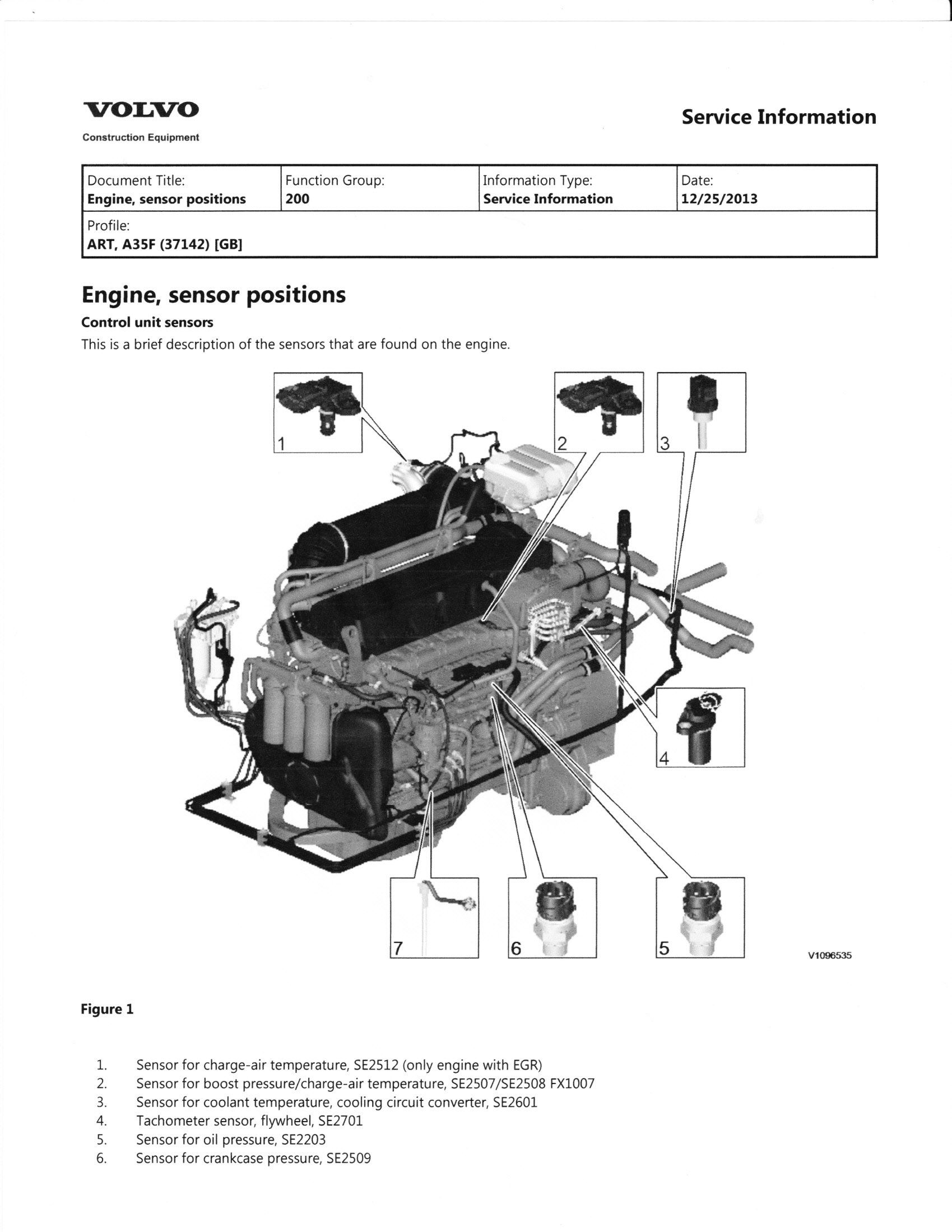 diagram-of-sensor-volvo-d13-engine Volvo, Manual, Diagram