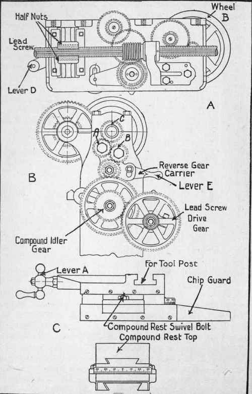south bend lathe wiring diagram