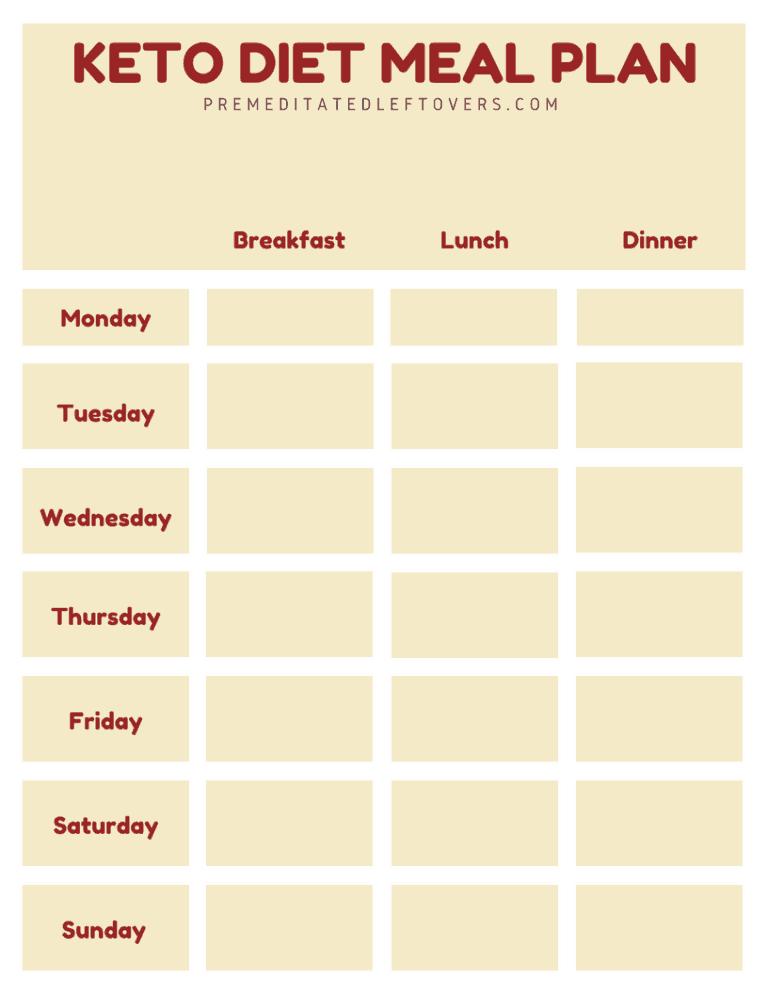 keto diet template blank