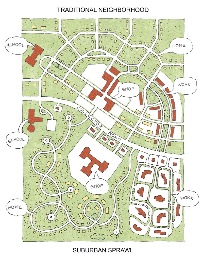 traditional neighborhood design v sprawl infographics