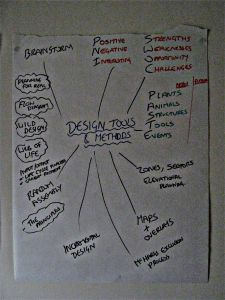 Design tools and methods