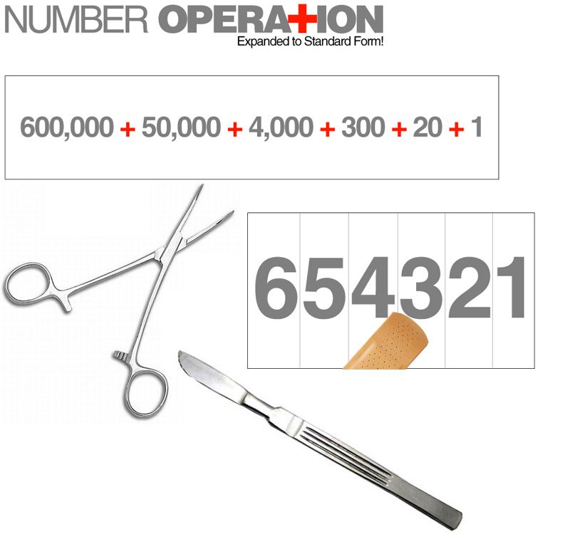 Practice Place Value By Roleplaying Surgeons In The Classroom Give