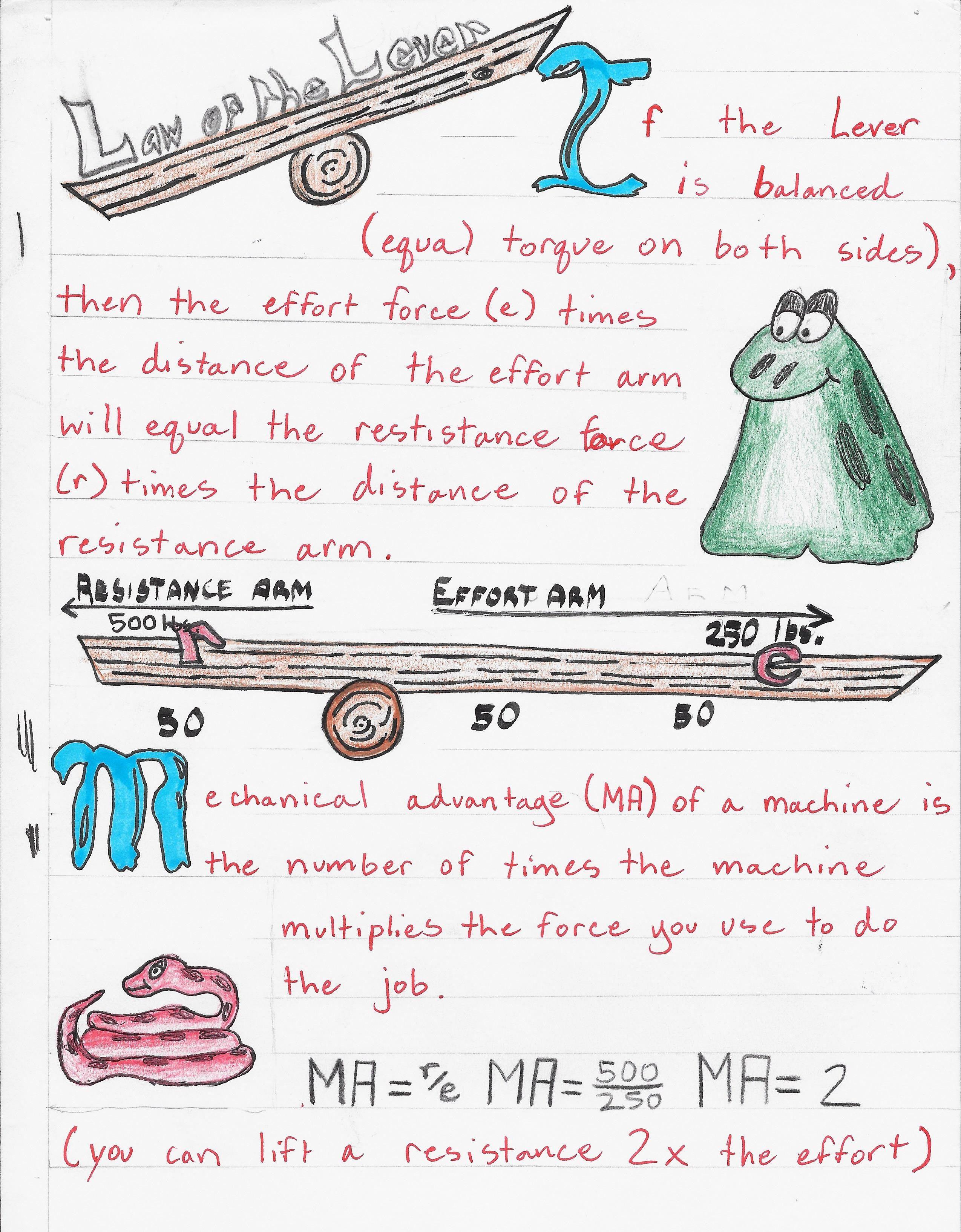 7th Physics Mechanics Law Of The Lever Mechanical