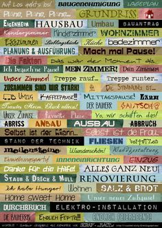 """Wordfetti """"Bau"""" (Hintergrund für Fotoalbum Hausbau)"""