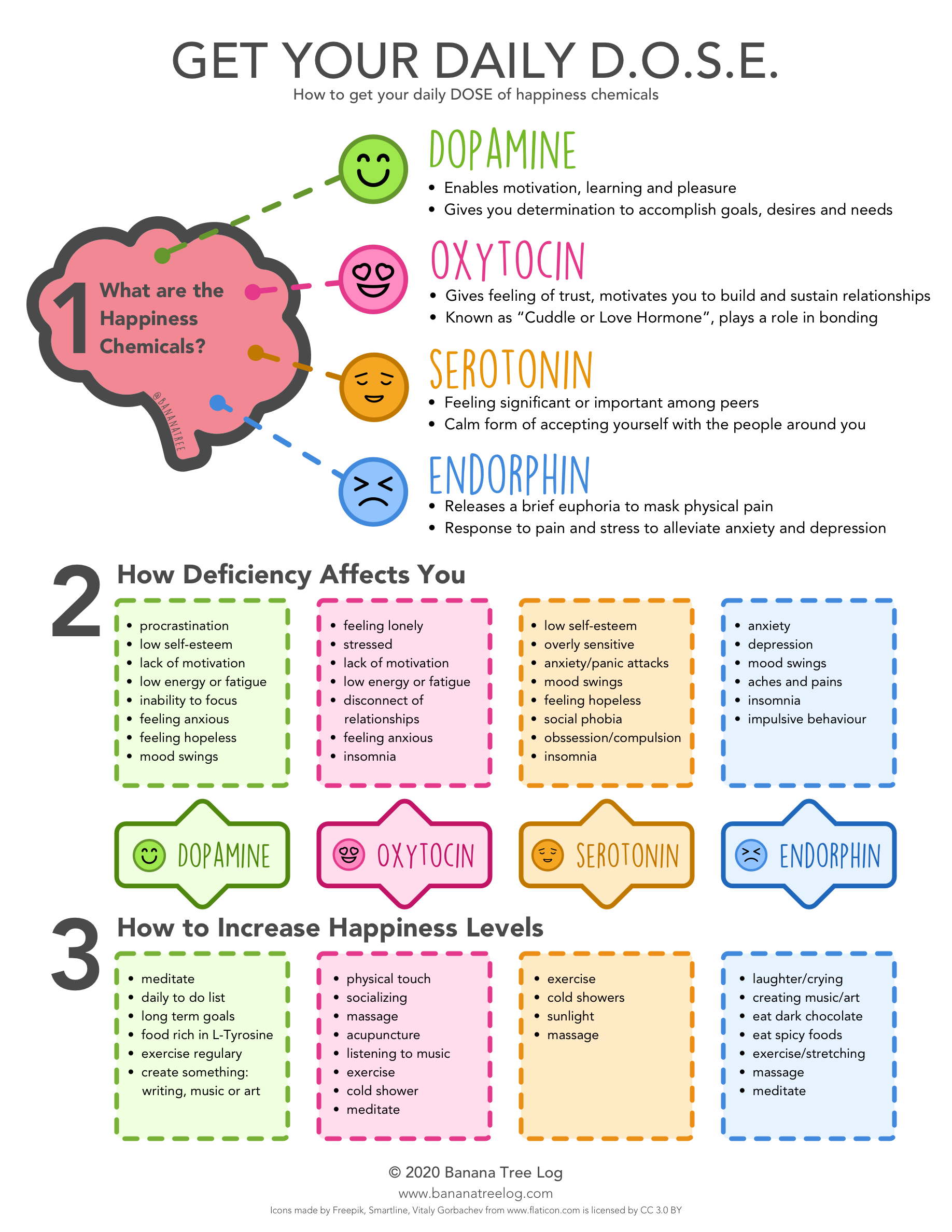 Pin On Mental Health Worksheets Amp Infographics