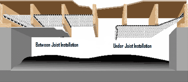 Bubble Insulation between joist and under joist  House