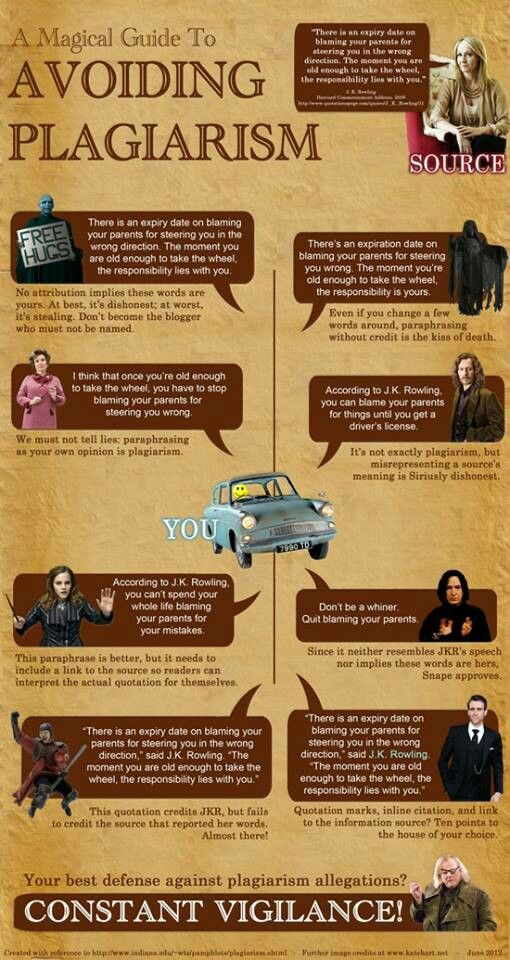 Avoiding Plagiarism Harry Potter Style Teaching Citing Source Do You Need To Paraphrase Wikipedia