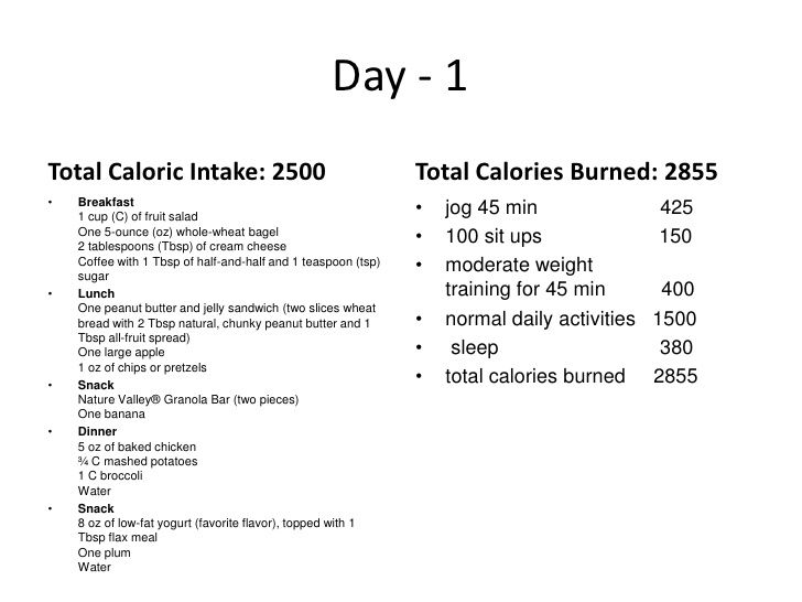 dieta 2500 calorie bodybuilding