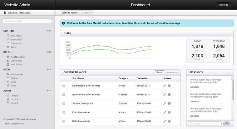 20 Free Bootstrap Admin & Dashboard Templates | Pinterest ...