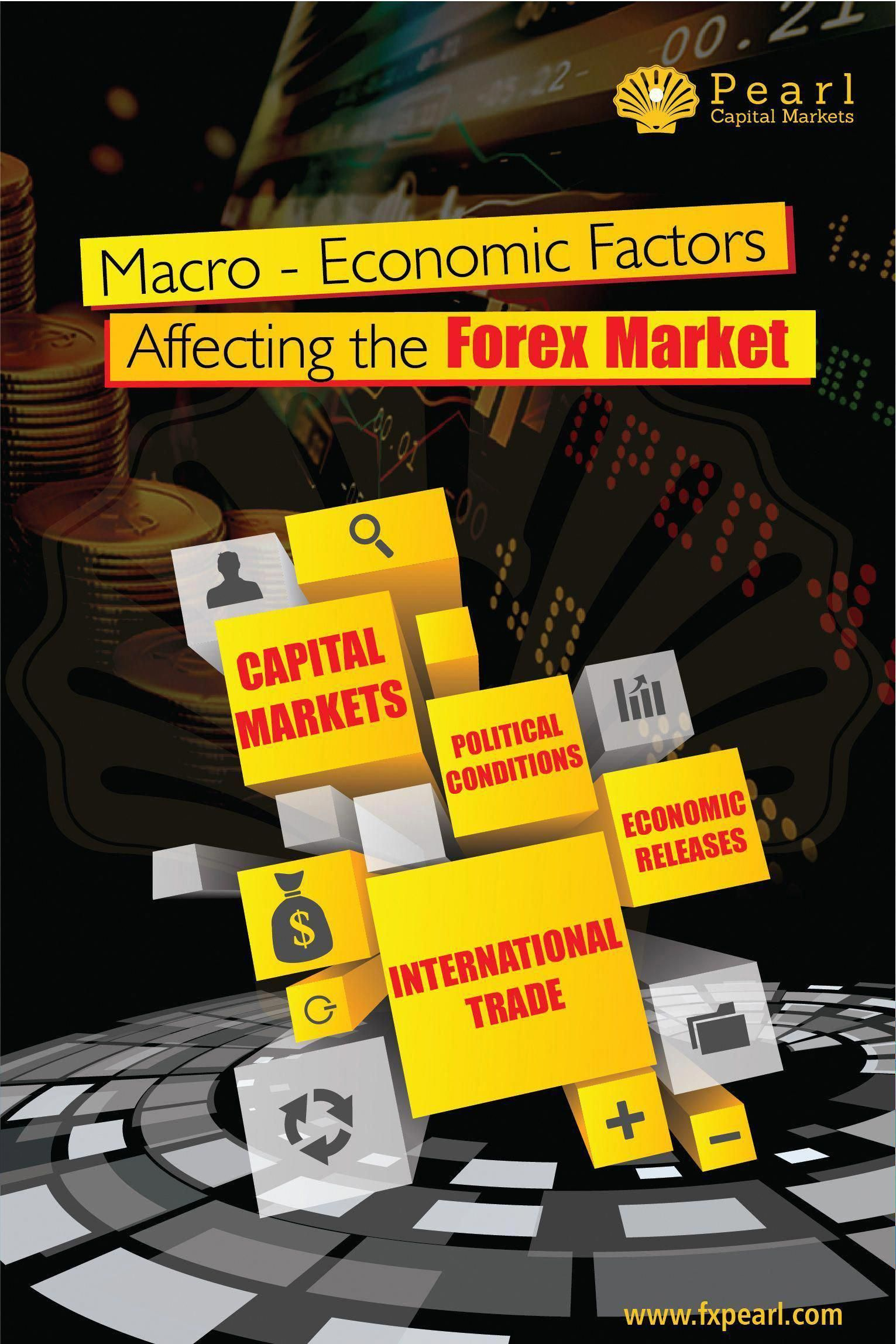 Macro Economic Factors Affecting The Forex Market Forexcurrency
