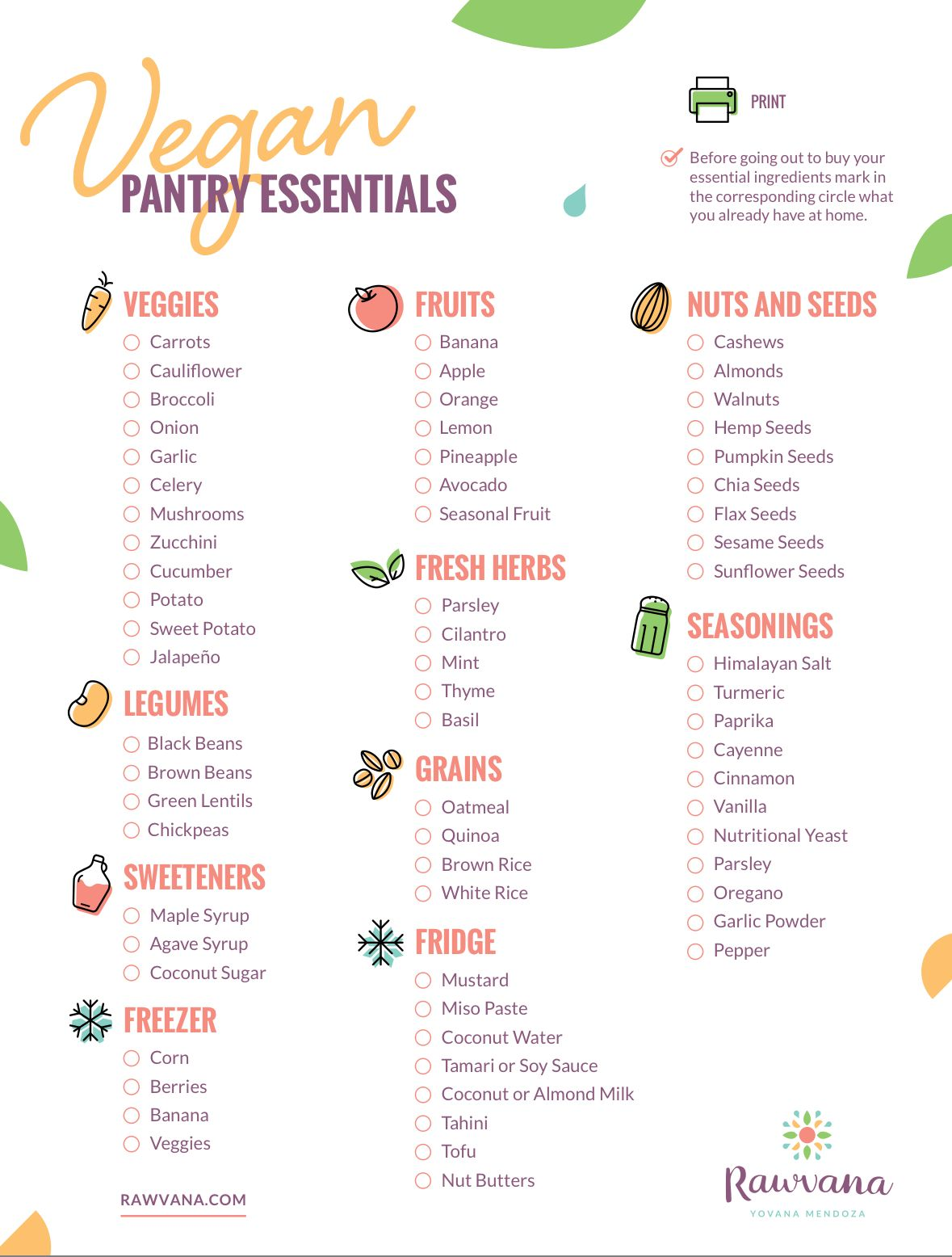 Vegan Grocery List By Rawvana Vegan Grocery List Vegan Grocery