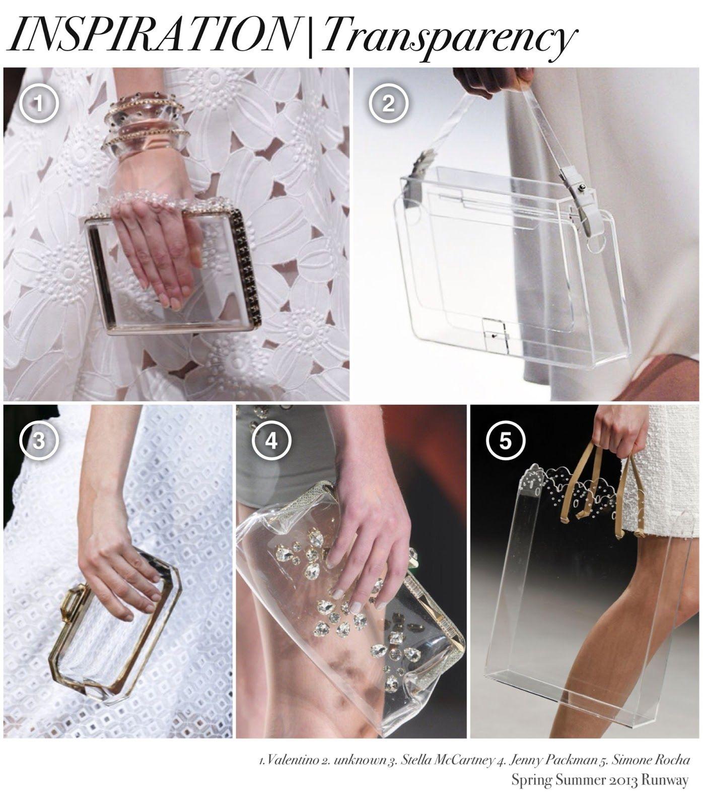 Kết quả hình ảnh cho transparency trend Bags