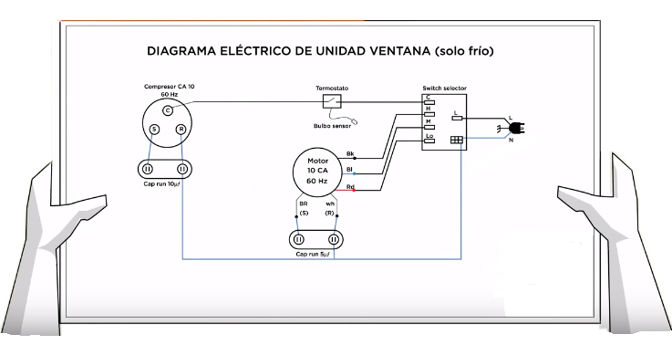 DIAGRAMA eléctrico de Aire Acondicionado de Ventana 220v