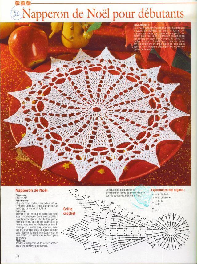 Kira scheme crochet | Crochet doilies | Pinterest | Deckchen ...