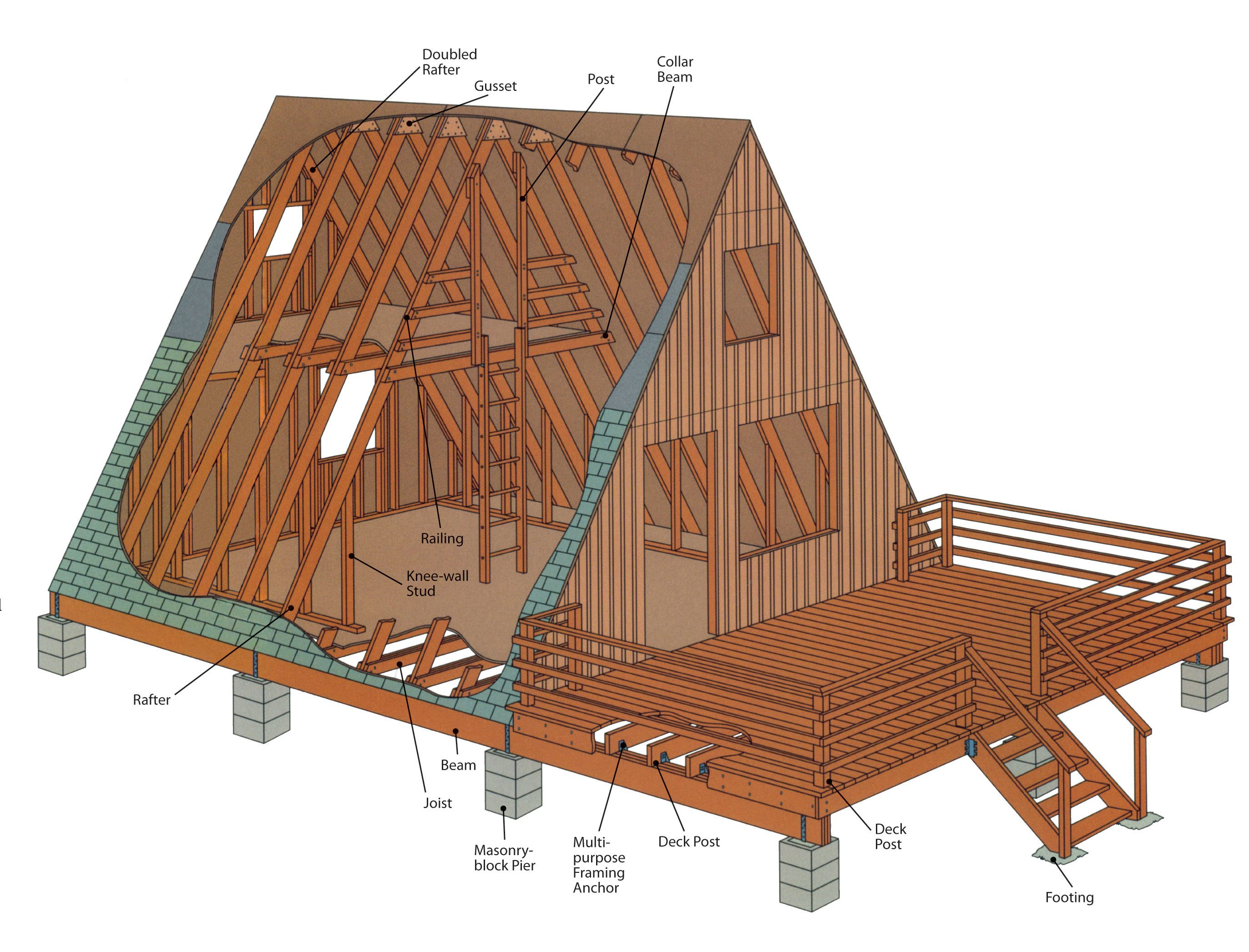 How To Build An A Frame Diy With Images A Frame House Plans