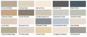 classic dulux colours for weatherboard cream house - Bing Images
