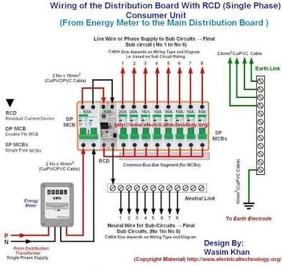 switchboard wiring  google search  distribution board