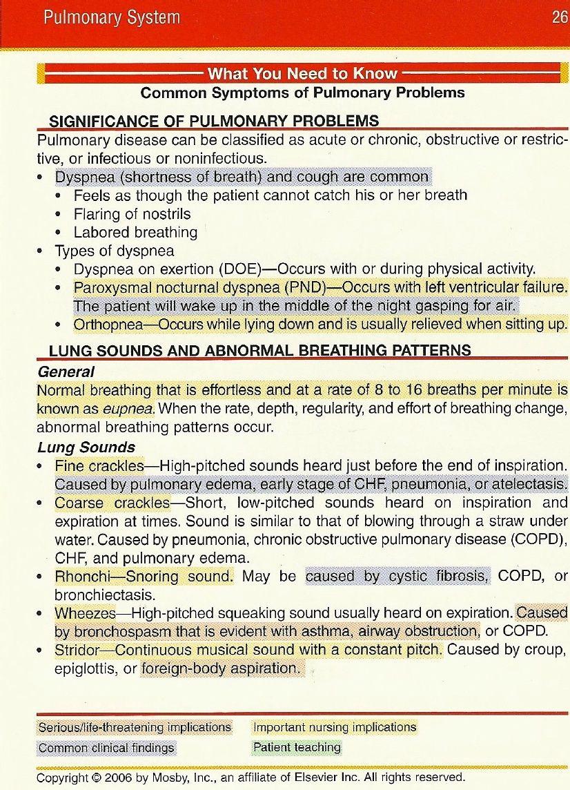 Common symptoms of Pulmonary problems