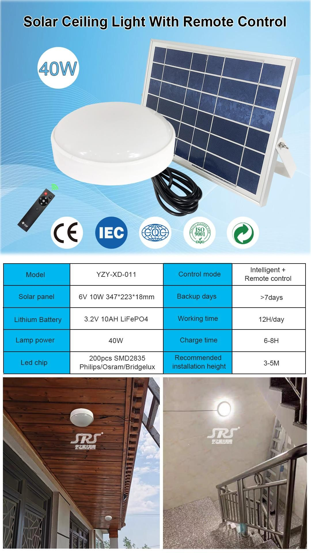 Solar Indoor Ceiling Light With Solar Panel In 2020 Ceiling Lights Solar Panels Automatic Lighting