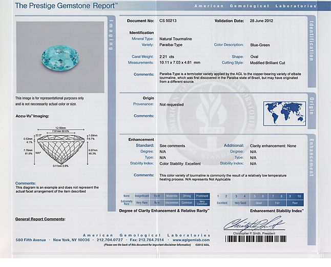 AGL Certificate of Authenticity for a Paraiba Tourmaline Behind - country of origin certificate sample