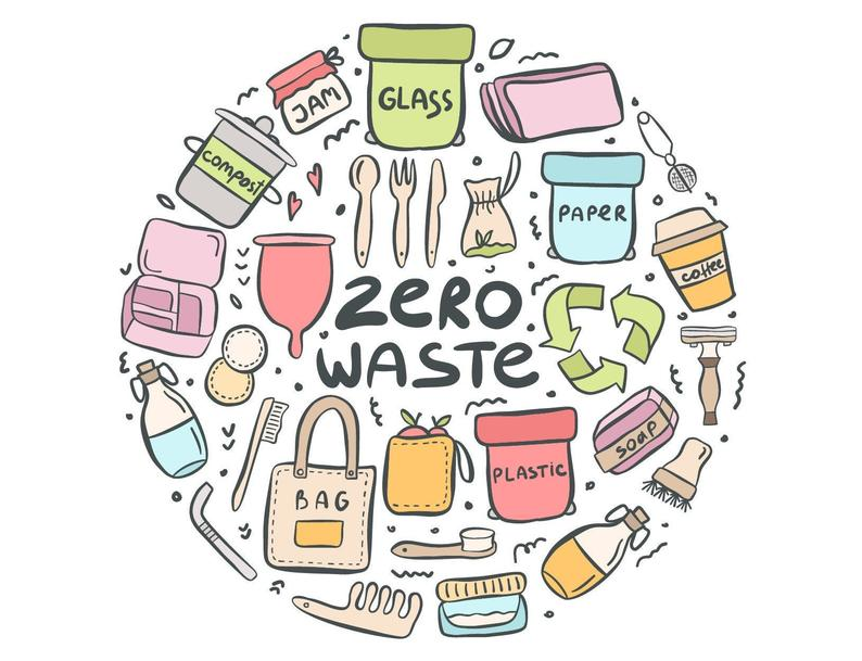 Zero Waste Clipart No Plastic Items Eco Friendly Lifestyle Etsy In 2020 Zero Waste Waste Sustainable Gifts