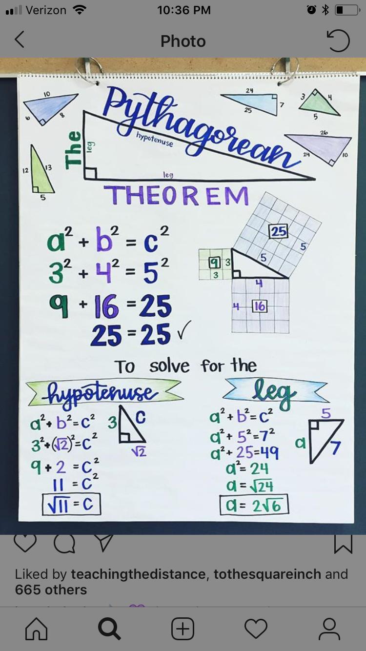 Anchor Chart: Pythagorean Theorem   Studying math [ 1334 x 750 Pixel ]