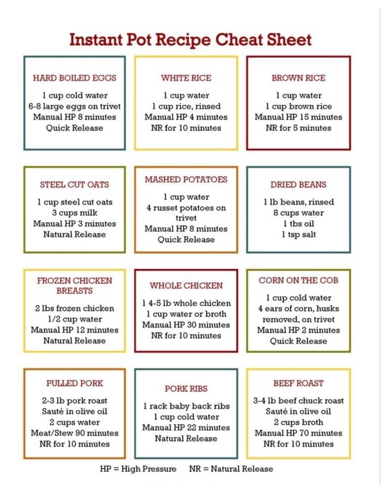 graphic about Instant Pot Cheat Sheet Printable named Immediate Pot Recipe Cheatsheet fast pot Fast pot