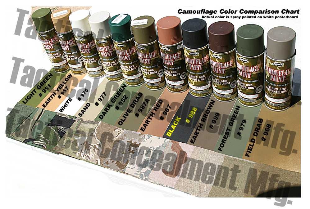 Camouflage_spray_paint_chart1jpg 998674 pixels ghillie