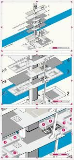 The Tate Modern In London Herzog De Meuron Wayfinding Design Diagram Architecture Infographic Map