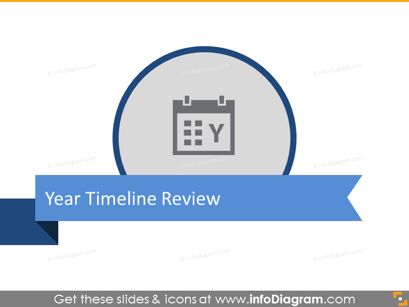 Yearly business review presentation template ppt icons and tables yearly business review presentation template ppt icons and tables accmission