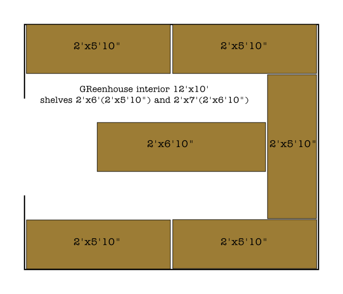10x12 Greenhouse Bench Layout