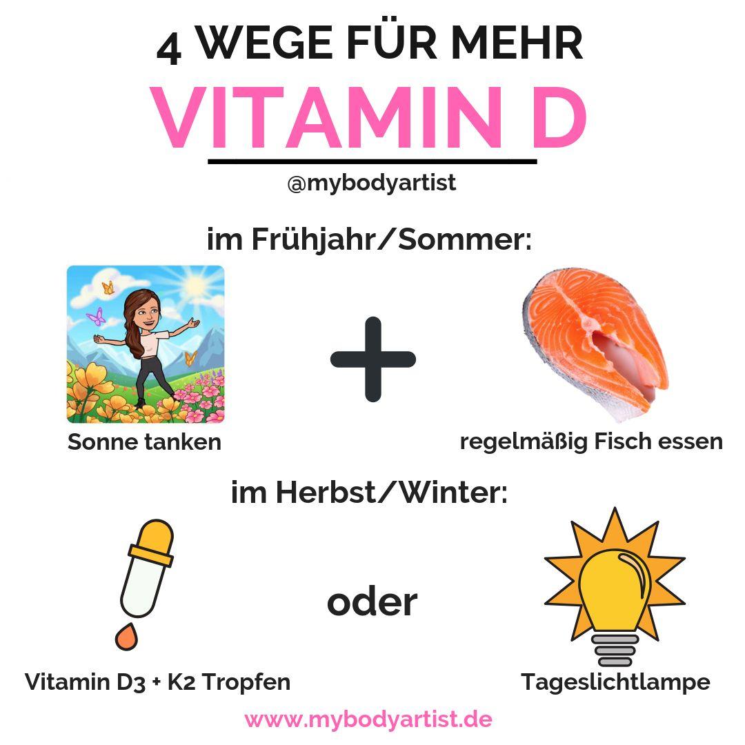 Vitamin D Mangel Wie Schnell Besserung