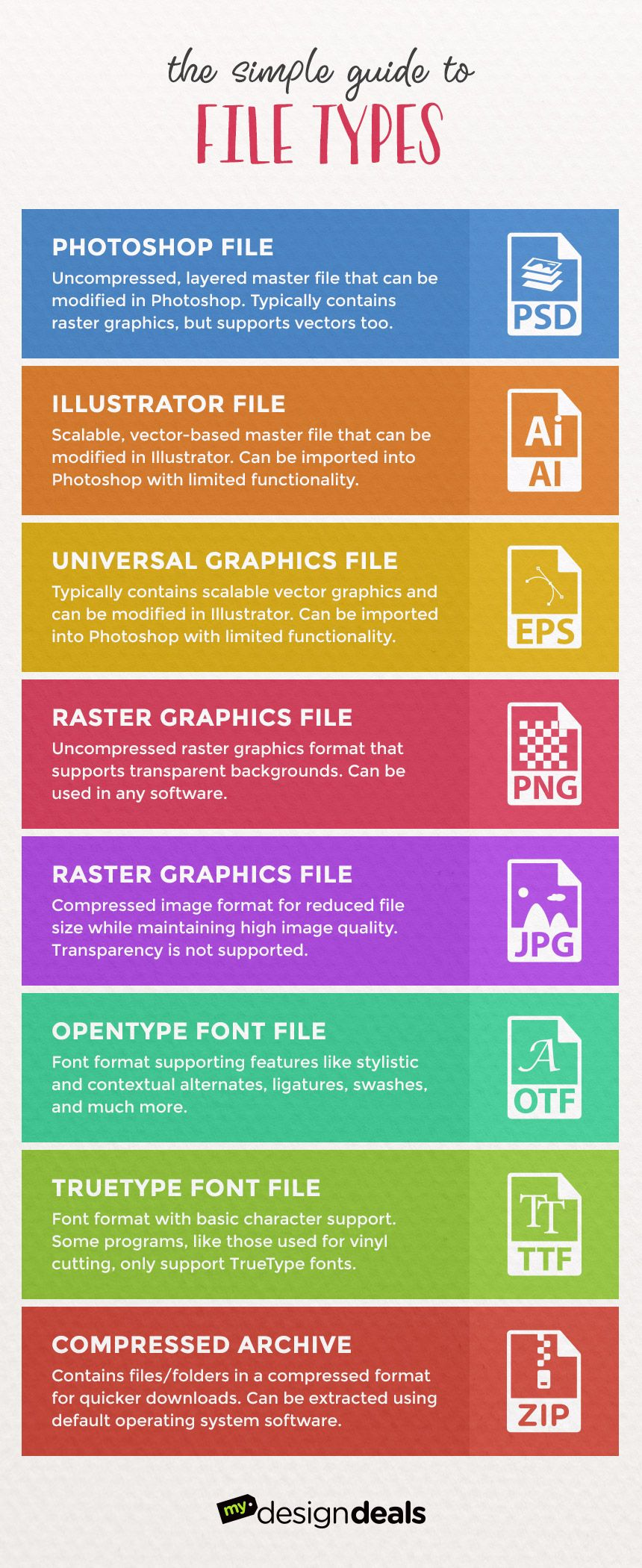 The best free graphic design software free graphic design software the best free graphic design software free graphic design software graphic design software and software fandeluxe Choice Image